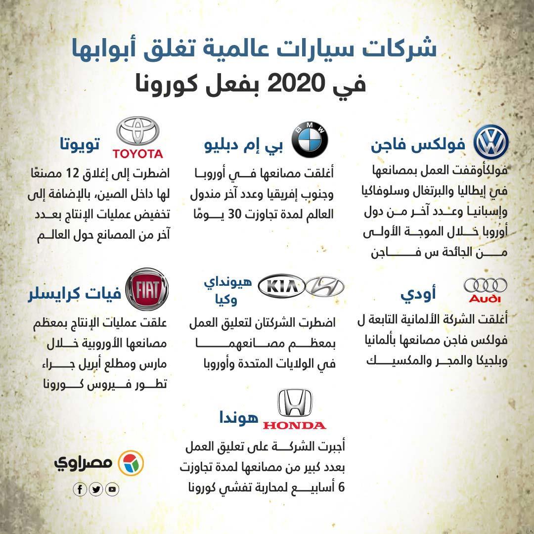 شركات-سيارات-عالمية-تغلق-أبوابها-في-2020-بفعل-كورونا