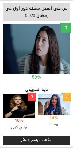 دينا الشربيني أفضل ممثلة في استفتاء مصراوي