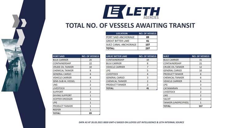 صورة إحصائية الشركة
