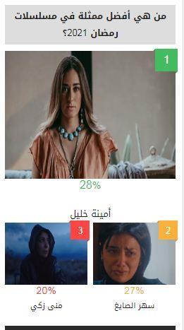 امينة  خليل أفضل ممثلة في تصويت مصراوي حتى الآن