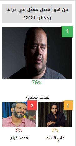 محمد ممدوح أفضل ممثل حتى الآن