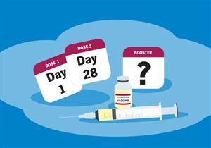 الجرعة الثالثة من لقاح كورونا.. إليك الفئات المستحقة للتطعيم بها