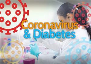 لماذا يصاب مرضى السكري بفيروس كورونا؟.. دراسة تكتشف علاج محتمل