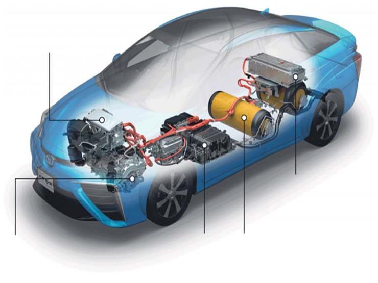 رئيس أودي: لا مستقبل للسيارات الهيدروجينية