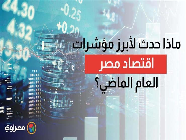 """""""كشف حساب للحكومة"""".. ماذا حدث لأبرز المؤشرات الاقتصادية العام الماضي؟ (فيديوجرافيك)"""