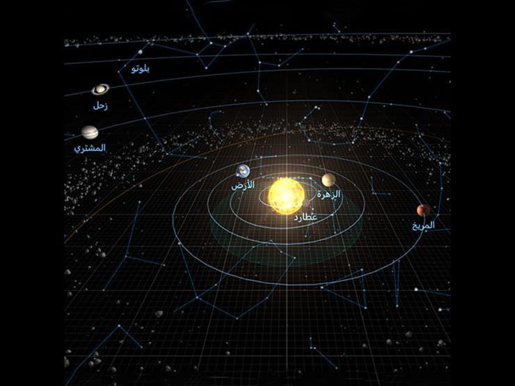 نقطة ذهبية للعين.. كوكب زحل يتقابل مع الشمس غدا